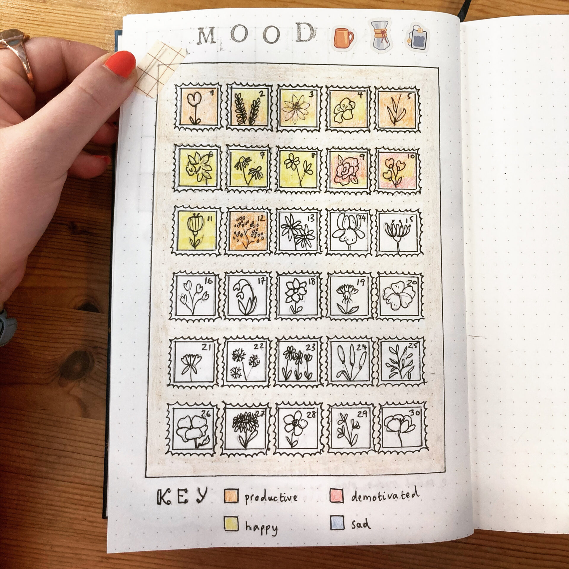 In Megan's image, is one page of a notebook which displays a mood tracker. Each tracker is drawn like a floral stamps.