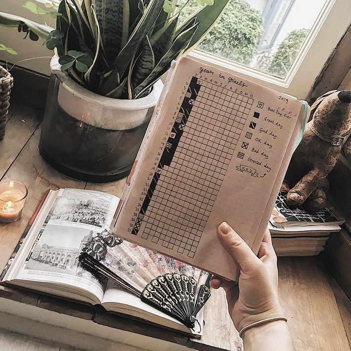In Megan's image, she is holding a notebook that is folded in half. On the page , there is a large table that is separated into days. Behind the notebook is a giant plant, a lit candle, an open book with a hand fan on top of it.