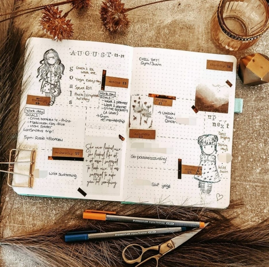 This is a bullet journal spread that Jess had created. It has a black, white and brown theme.